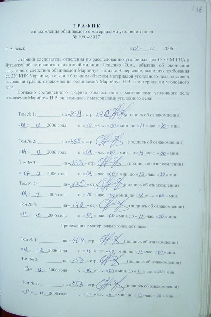 Постановление Правительства РФ от 9 сентября 2017 г. 1091